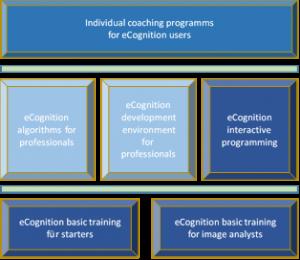 training & coaching _ EN