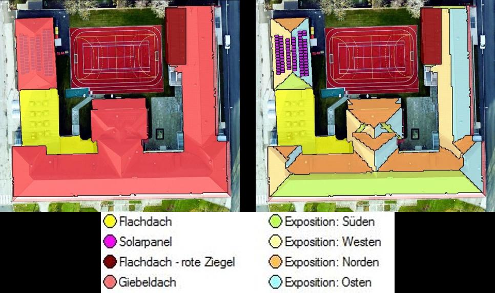 Dachtyp und Exposition mit Legende